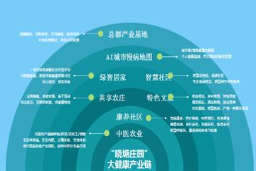 江德集团联手福瑞至控股打造数字康养产业标杆