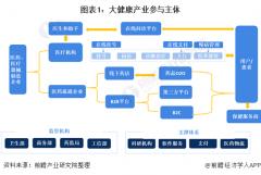 创始人傅兴军——中国健康养生